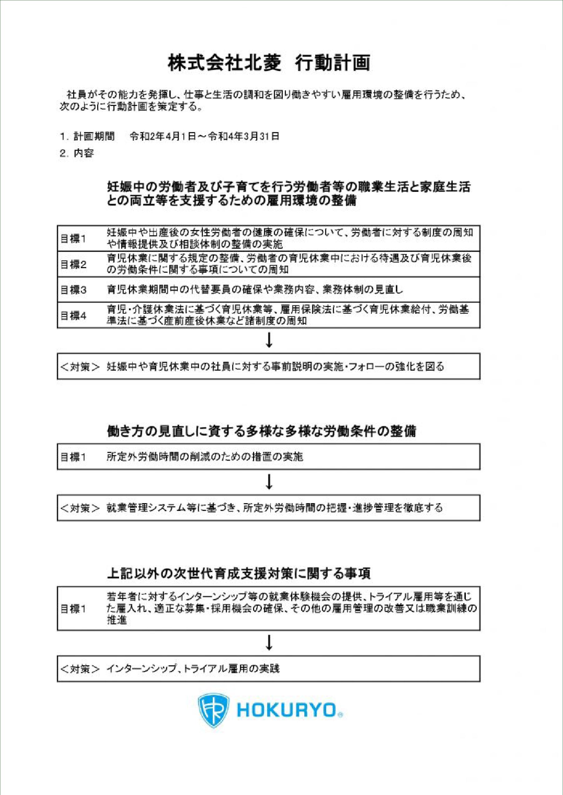 株式会社北菱 行動計画